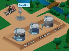 Oil & Gas Illustration