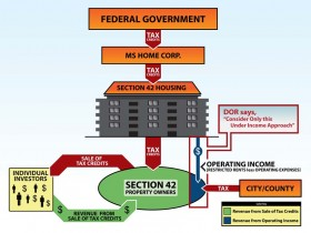 Section 42 Housing Diagram